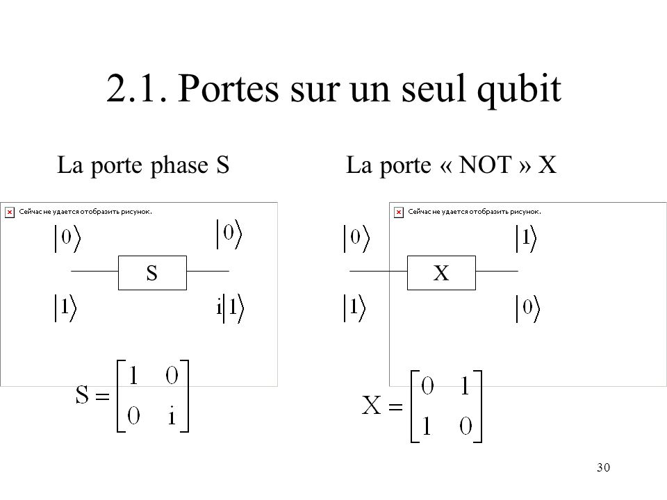 2.1. Portes sur un seul qubit