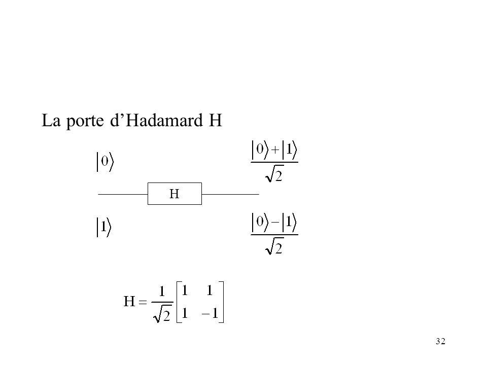 La porte d'Hadamard H H
