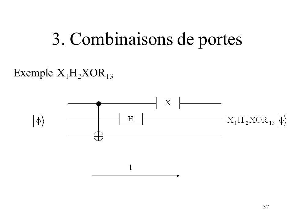 3. Combinaisons de portes