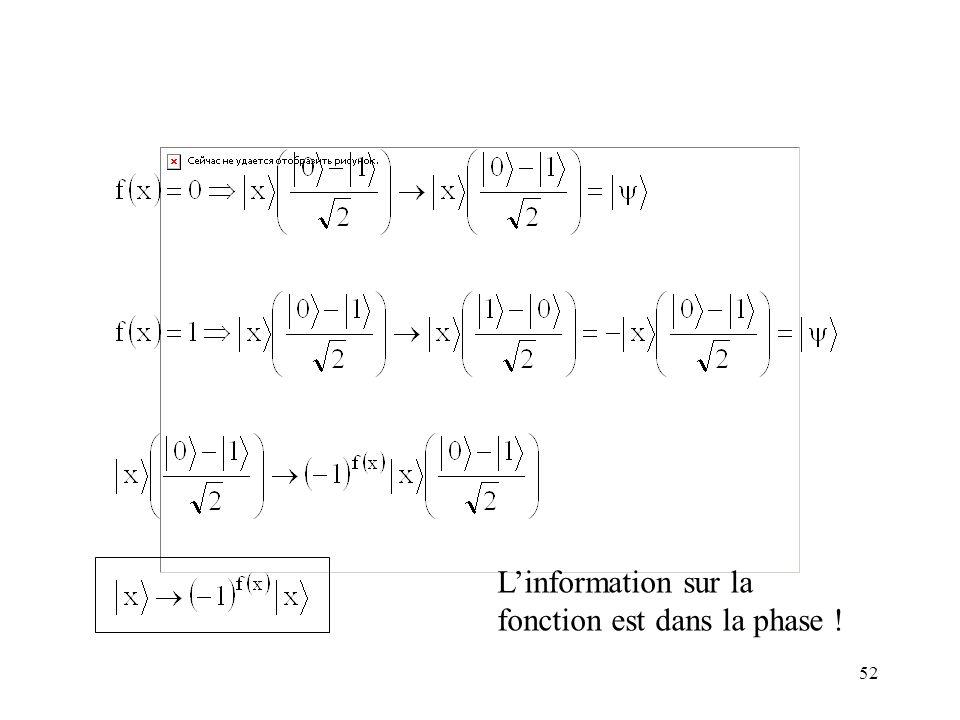 L'information sur la fonction est dans la phase !