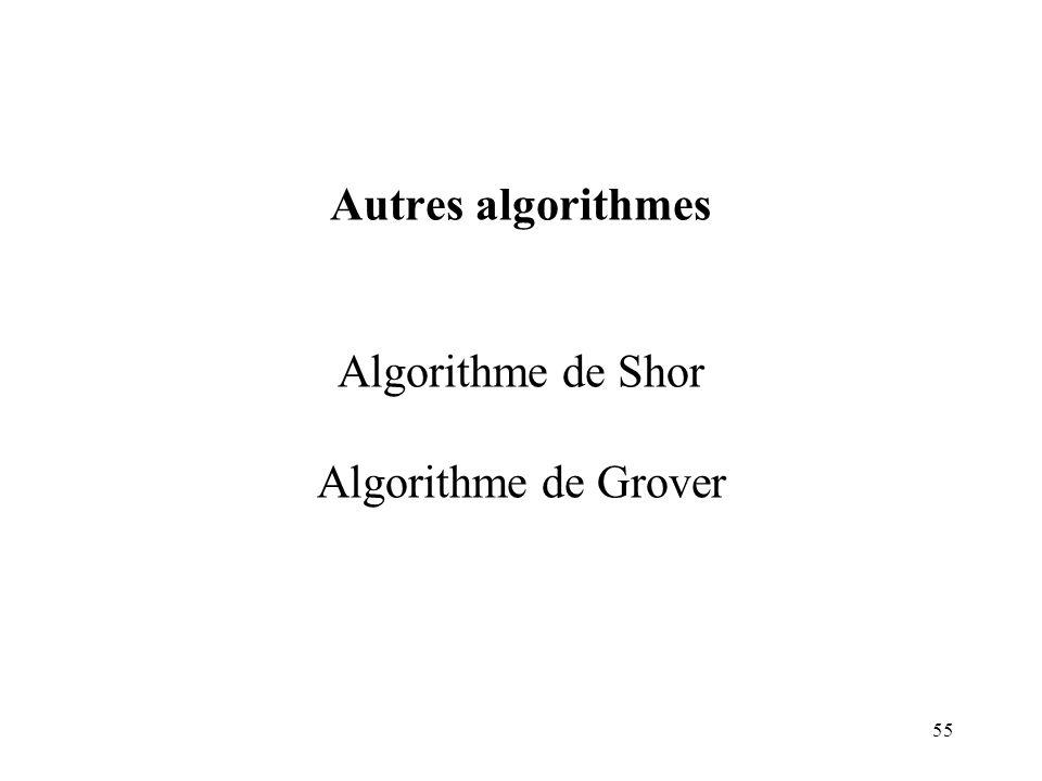 Autres algorithmes Algorithme de Shor Algorithme de Grover