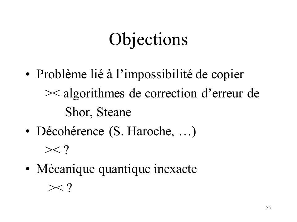 Objections Problème lié à l'impossibilité de copier