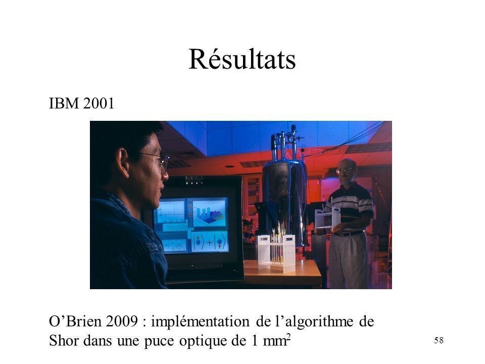 Résultats IBM 2001.