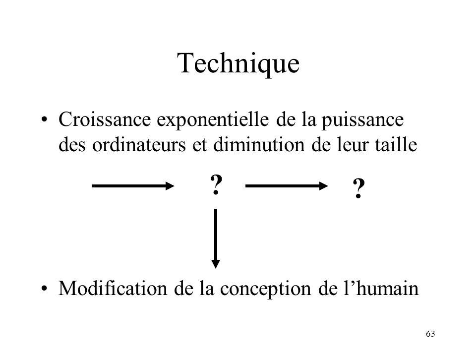 Technique Croissance exponentielle de la puissance des ordinateurs et diminution de leur taille.