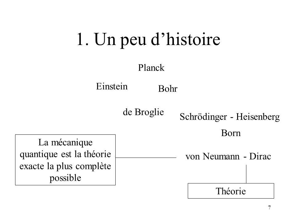 1. Un peu d'histoire Planck Einstein Bohr de Broglie