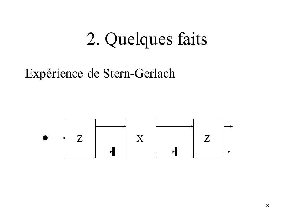 2. Quelques faits Expérience de Stern-Gerlach Z X Z