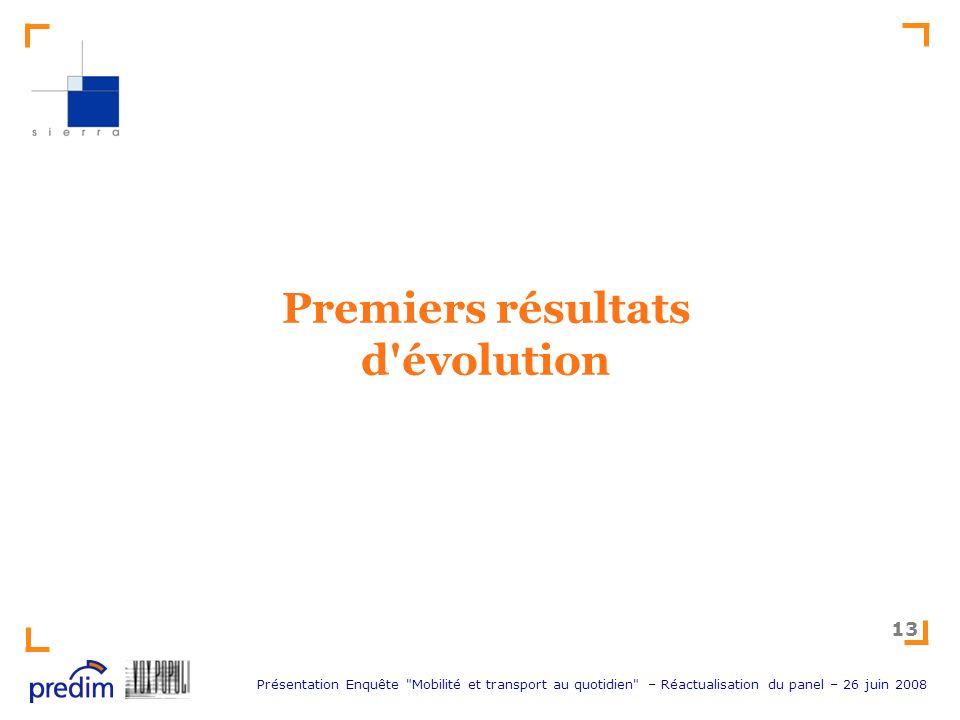 Premiers résultats d évolution