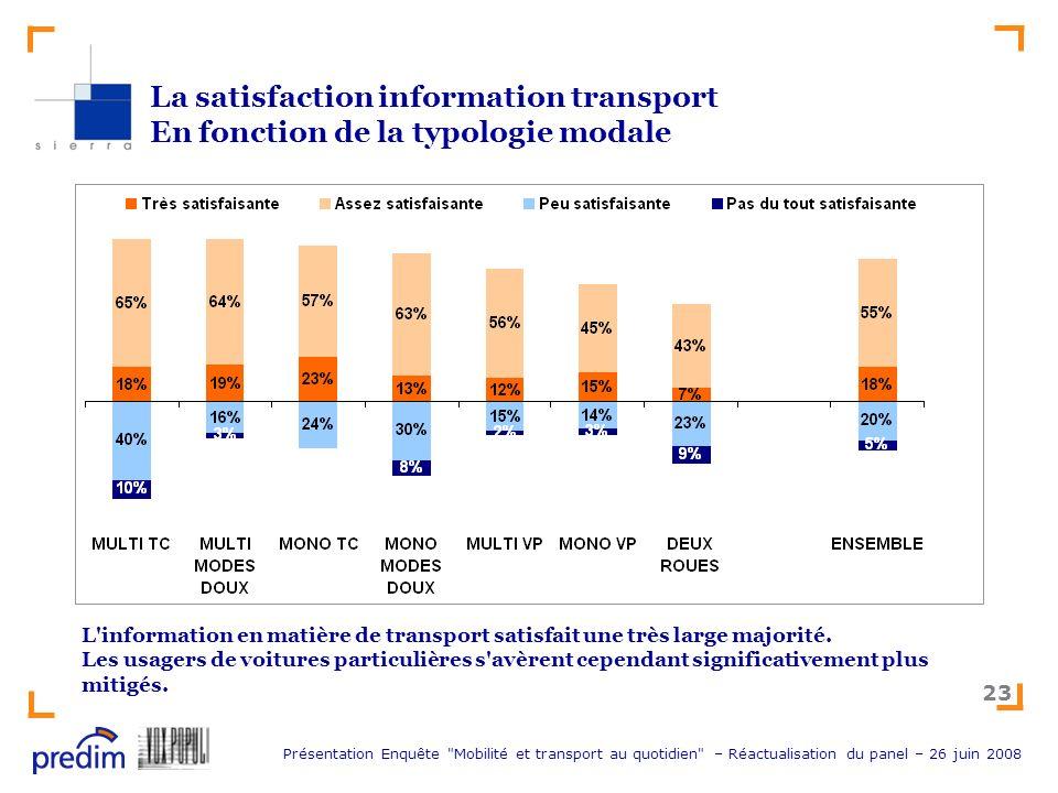 La satisfaction information transport En fonction de la typologie modale