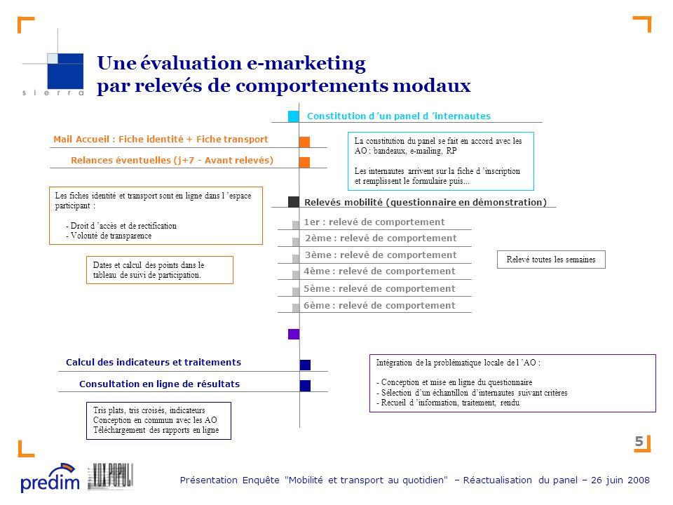 Une évaluation e-marketing par relevés de comportements modaux