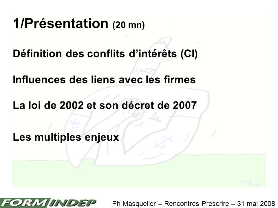 1/Présentation (20 mn) Définition des conflits d'intérêts (CI) Influences des liens avec les firmes La loi de 2002 et son décret de 2007 Les multiples enjeux