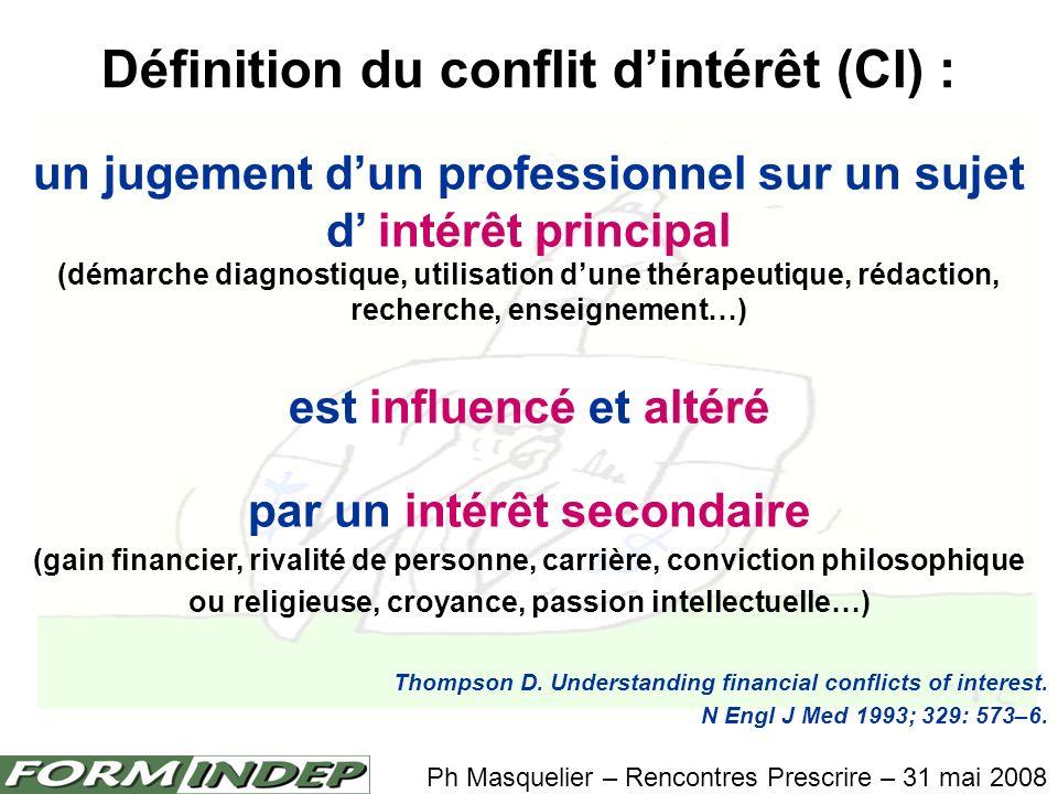 Définition du conflit d'intérêt (CI) :