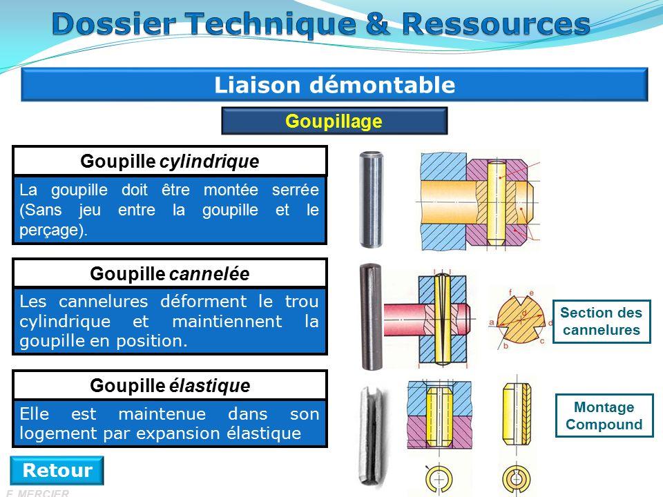 Dossier Technique & Ressources