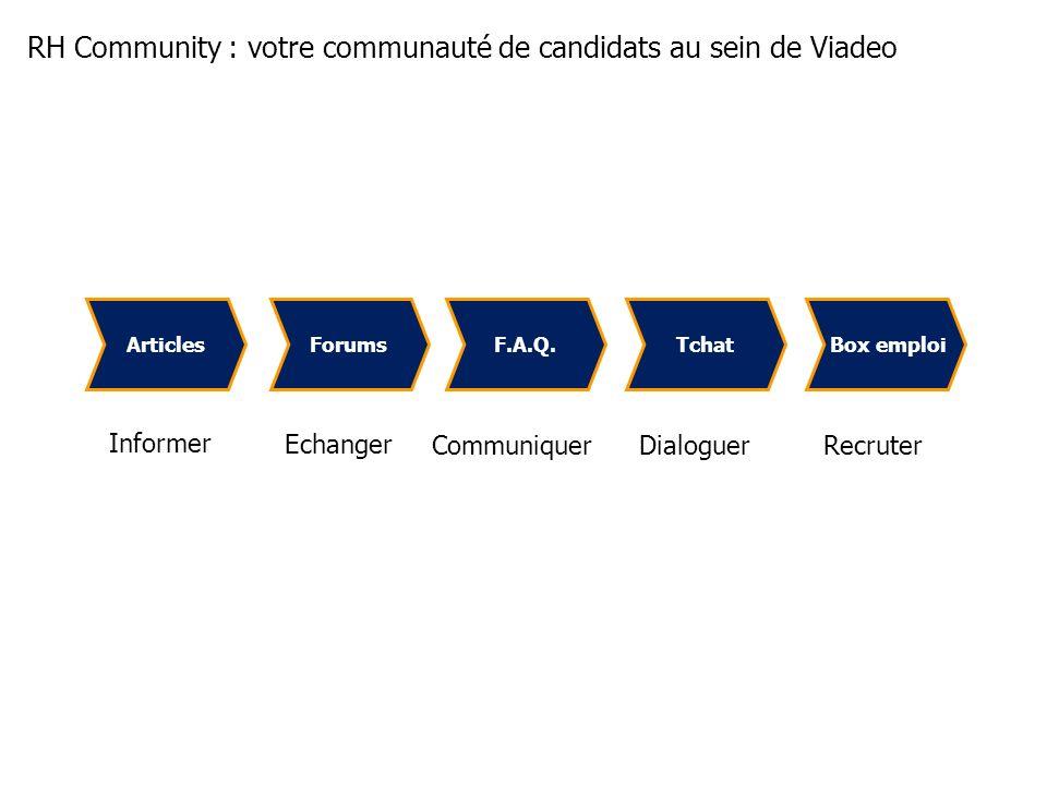 RH Community : votre communauté de candidats au sein de Viadeo