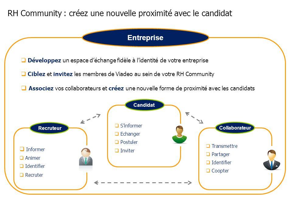 RH Community : créez une nouvelle proximité avec le candidat