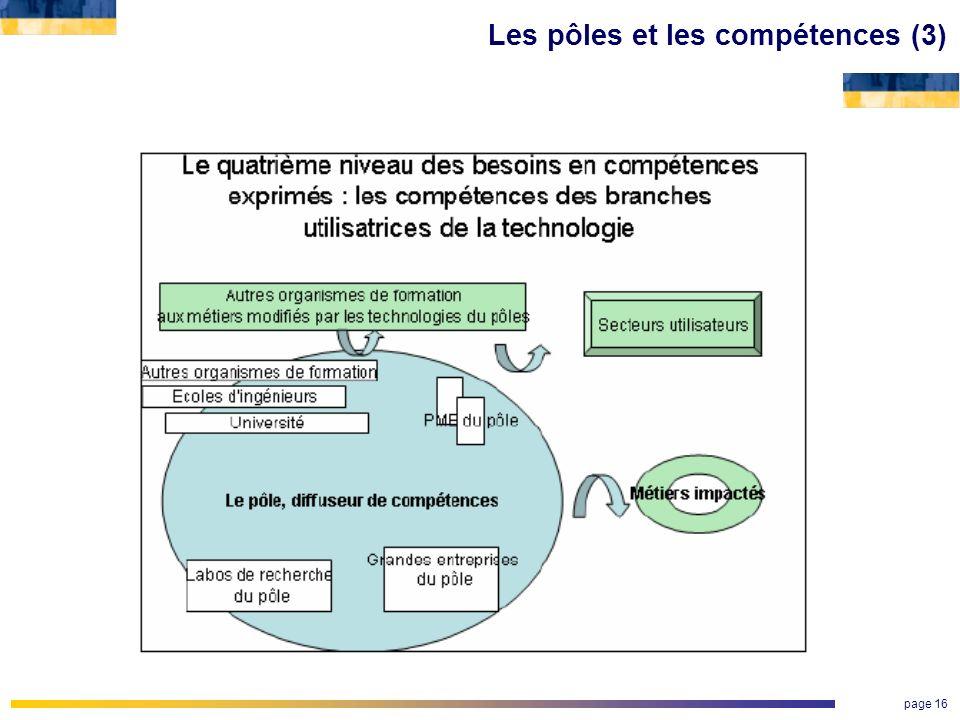 Les pôles et les compétences (3)