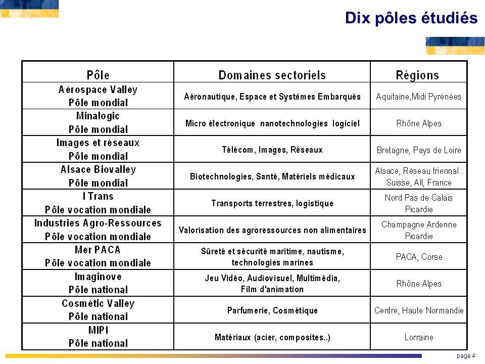 Dix pôles étudiés