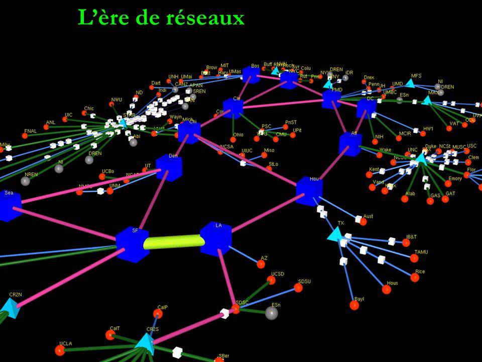 L'ère de réseaux