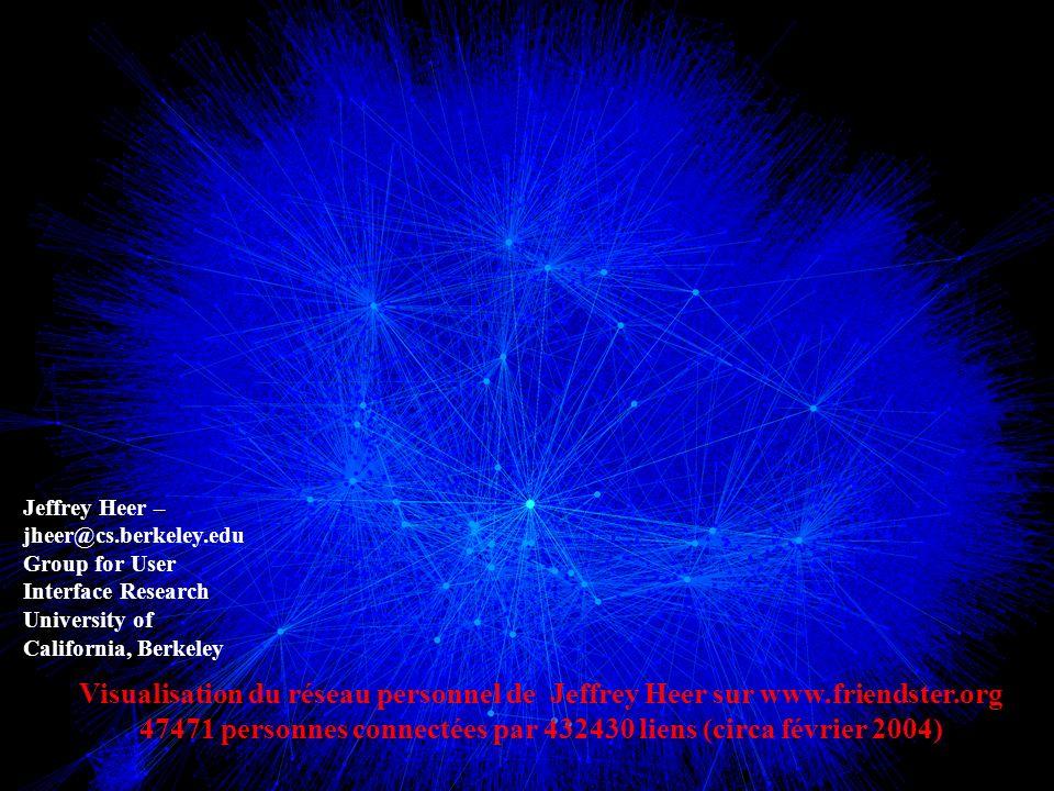 47471 personnes connectées par 432430 liens (circa février 2004)