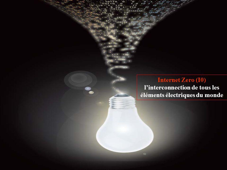 Internet Zero (I0) l'interconnection de tous les éléments électriques du monde