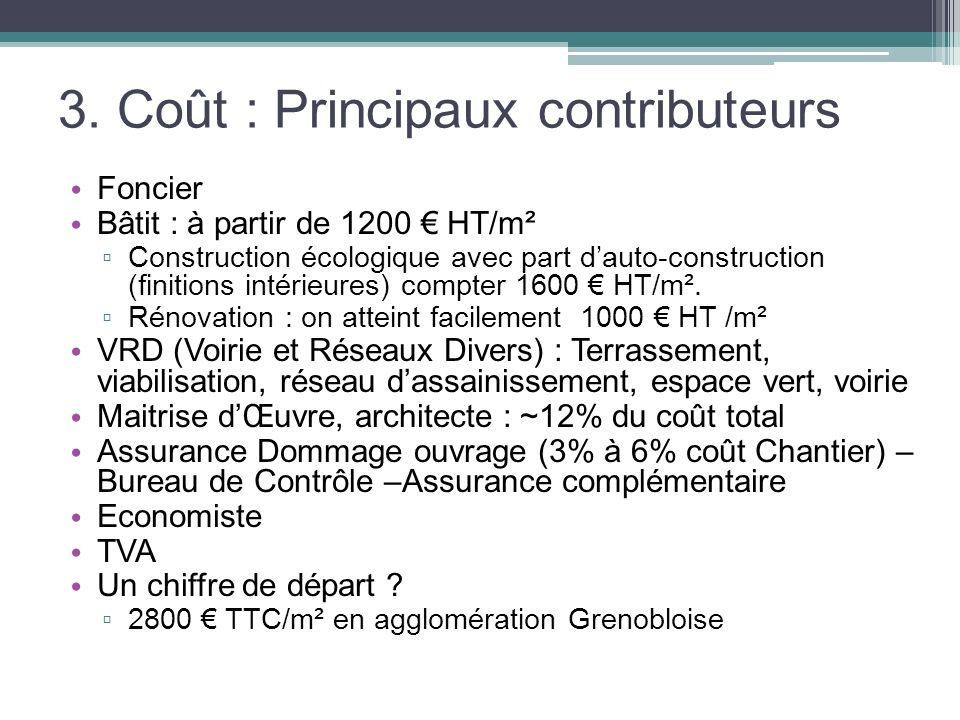 3. Coût : Principaux contributeurs
