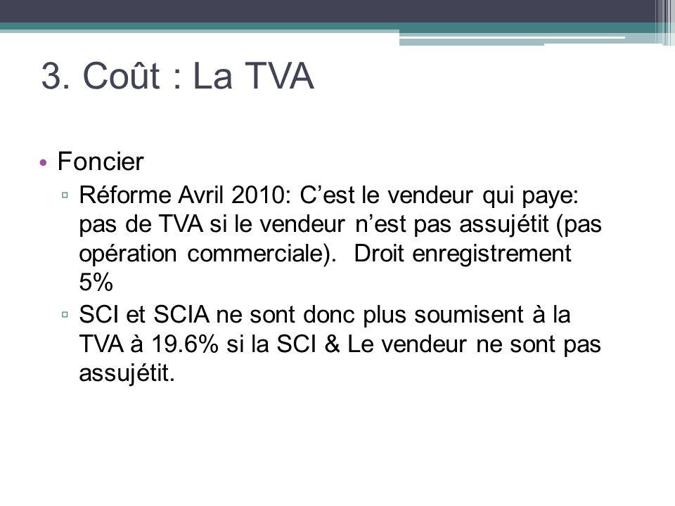 3. Coût : La TVAFoncier.