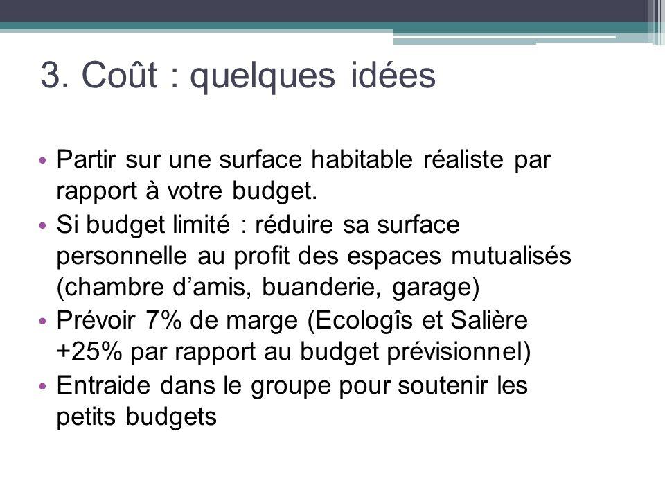 3. Coût : quelques idées Partir sur une surface habitable réaliste par rapport à votre budget.