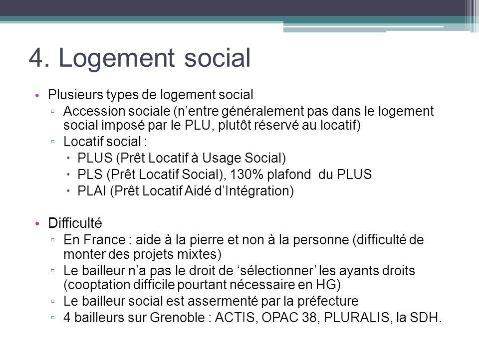 4. Logement social Difficulté Plusieurs types de logement social
