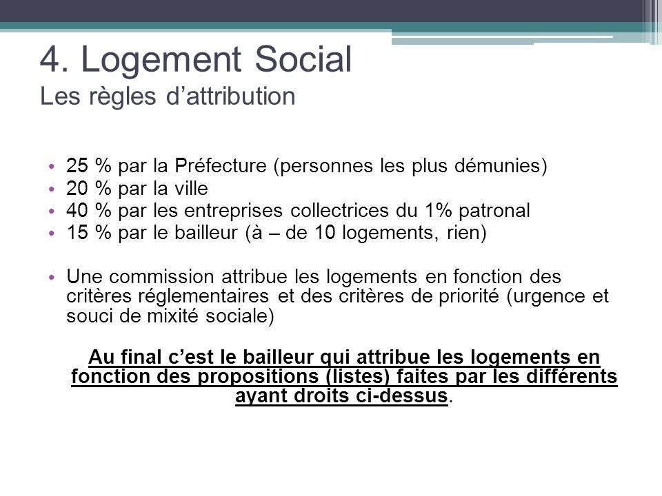 4. Logement Social Les règles d'attribution