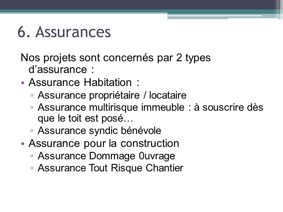 6. Assurances Nos projets sont concernés par 2 types d'assurance :