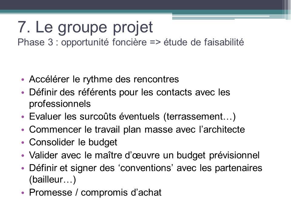7. Le groupe projet Phase 3 : opportunité foncière => étude de faisabilité