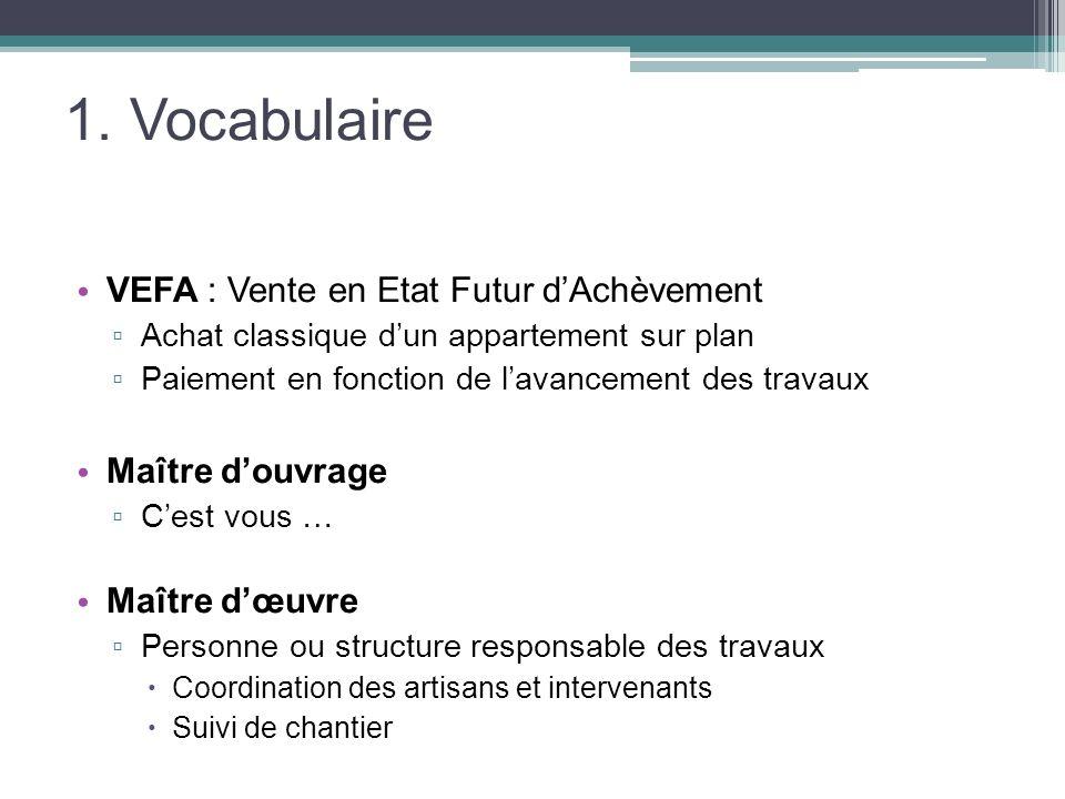 1. Vocabulaire VEFA : Vente en Etat Futur d'Achèvement