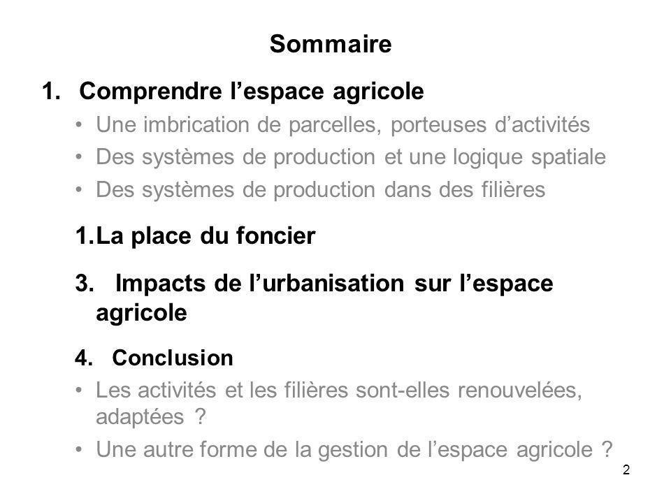 Sommaire Comprendre l'espace agricole La place du foncier