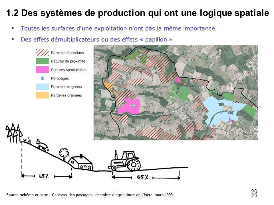 1.2 Des systèmes de production qui ont une logique spatiale