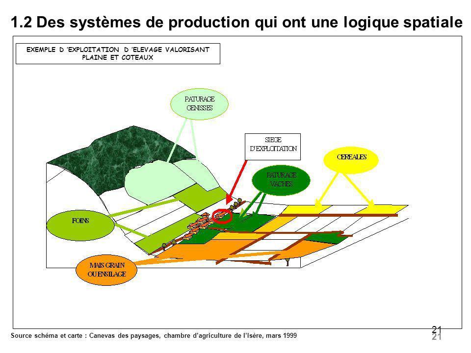 EXEMPLE D 'EXPLOITATION D 'ELEVAGE VALORISANT PLAINE ET COTEAUX