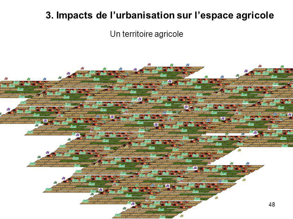 Un territoire agricole