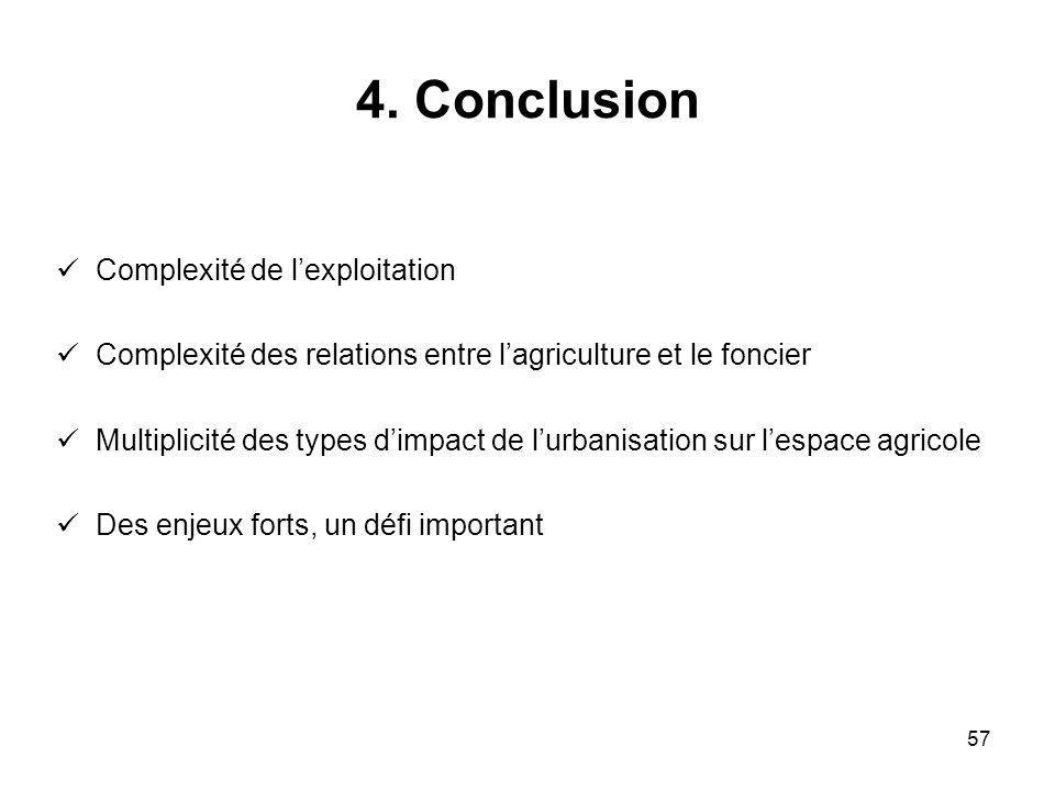 4. Conclusion Complexité de l'exploitation