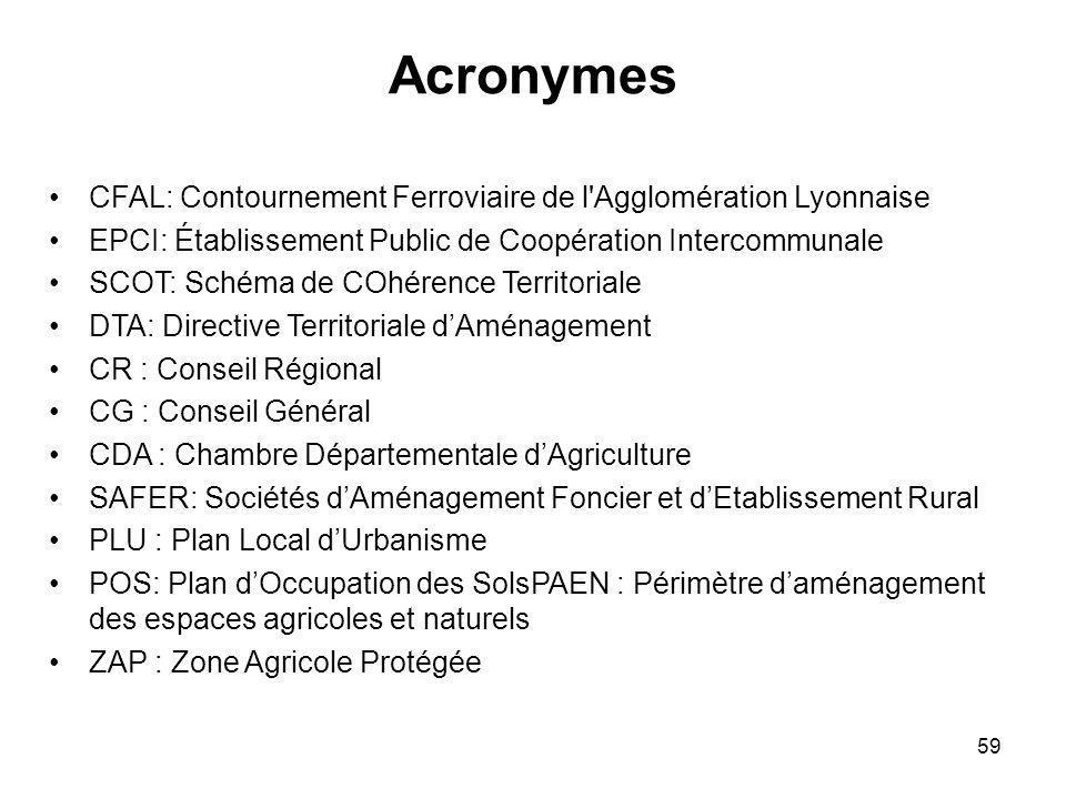 Acronymes CFAL: Contournement Ferroviaire de l Agglomération Lyonnaise