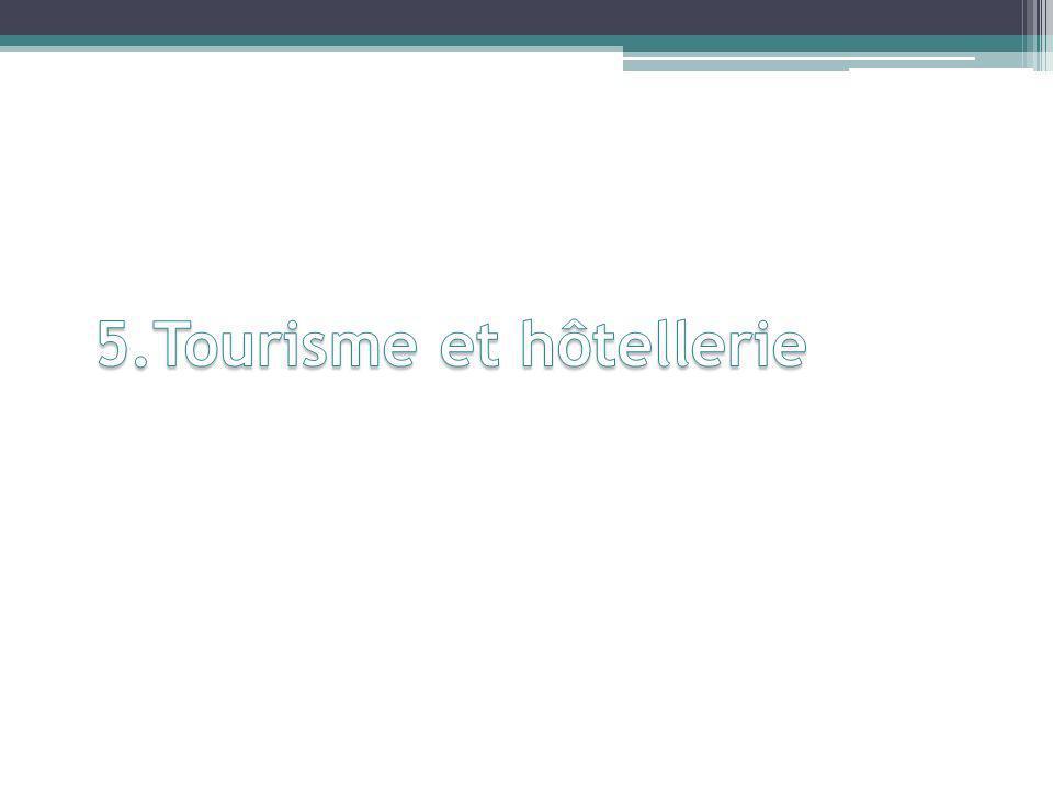 5.Tourisme et hôtellerie