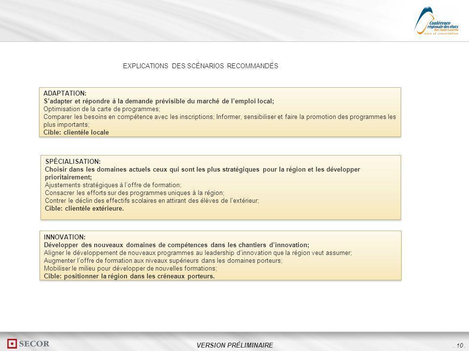 10 EXPLICATIONS DES SCÉNARIOS RECOMMANDÉS ADAPTATION: