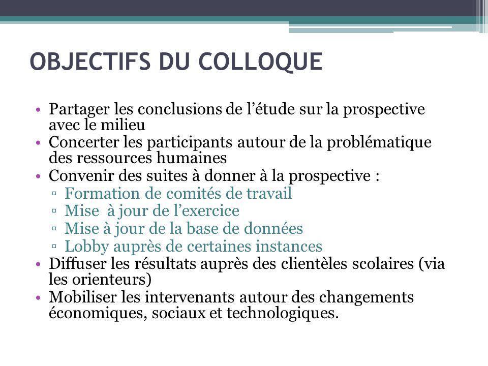 OBJECTIFS DU COLLOQUE Partager les conclusions de l'étude sur la prospective avec le milieu.