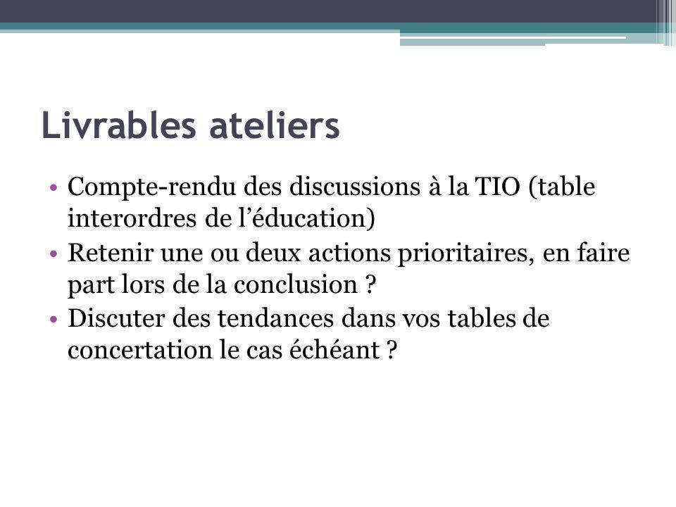 Livrables ateliers Compte-rendu des discussions à la TIO (table interordres de l'éducation)