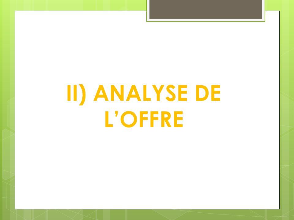 II) ANALYSE DE L'OFFRE