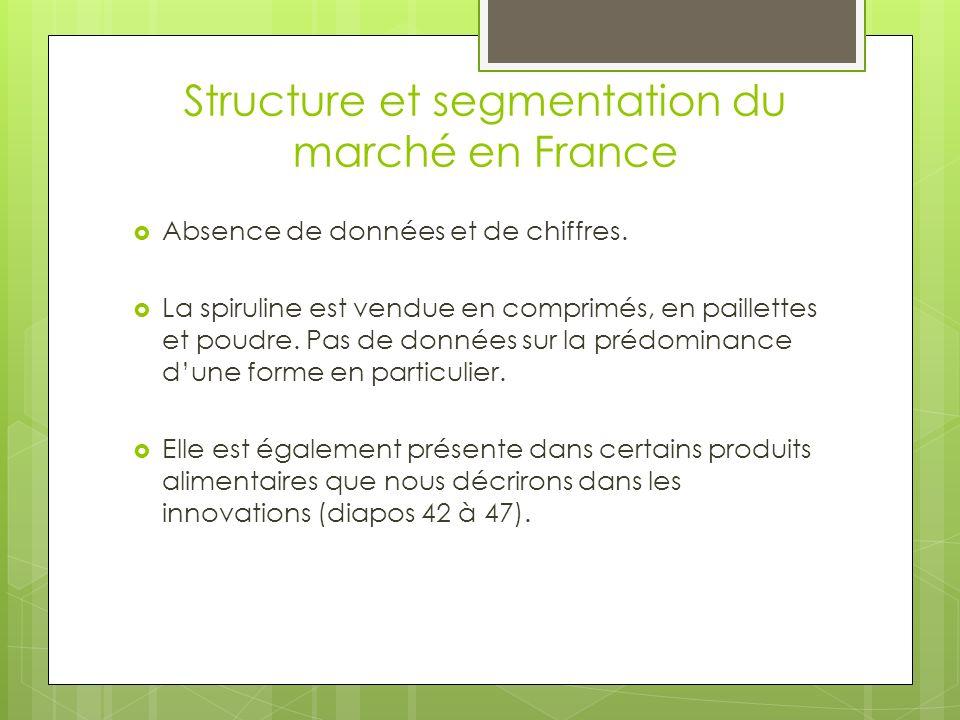 Structure et segmentation du marché en France