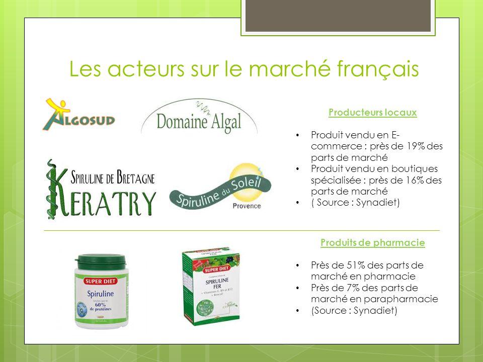 Les acteurs sur le marché français