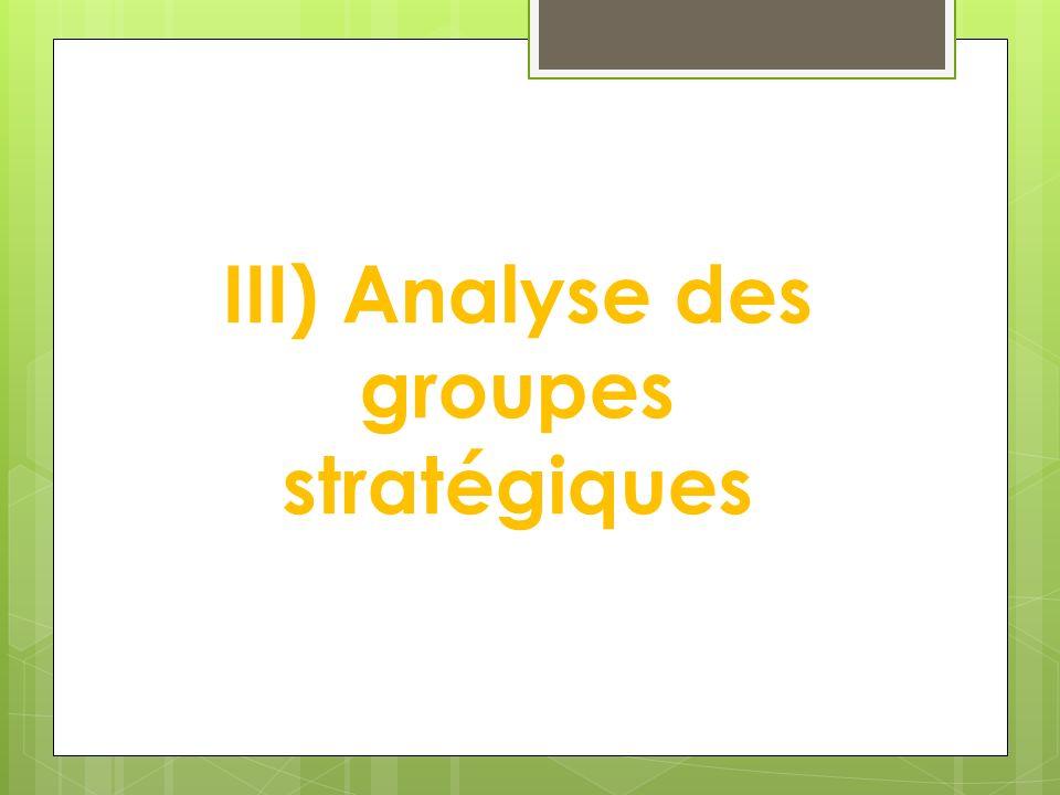 III) Analyse des groupes stratégiques