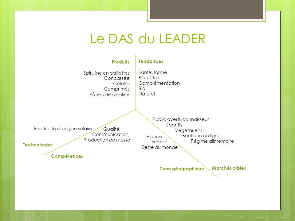 Le DAS du LEADER Produits Tendances Spiruline en paillettes