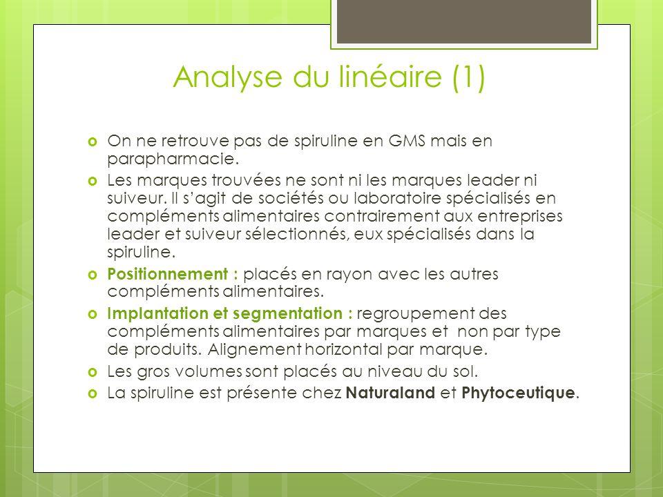 Analyse du linéaire (1) On ne retrouve pas de spiruline en GMS mais en parapharmacie.
