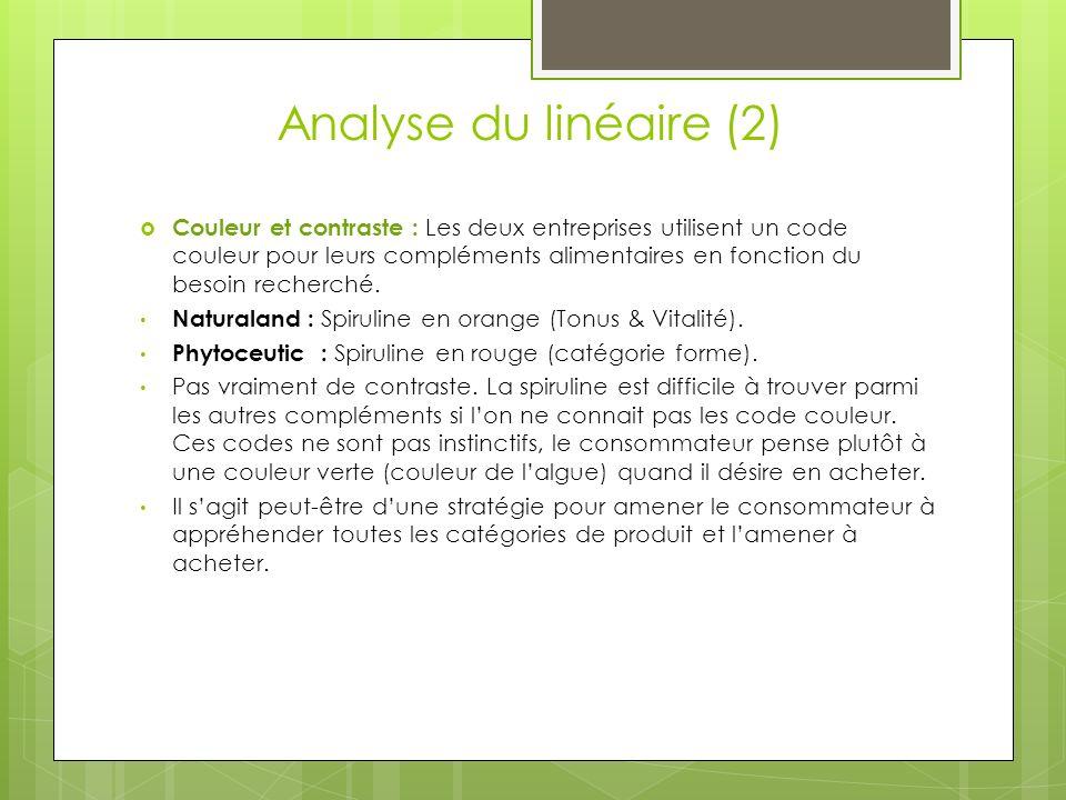 Analyse du linéaire (2)
