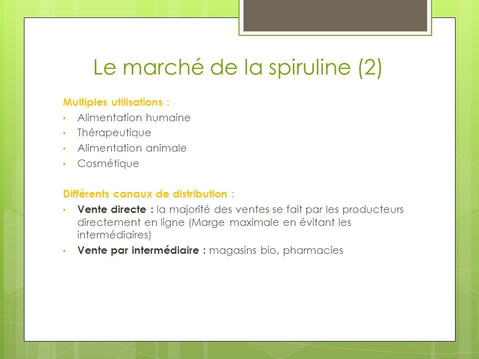 Le marché de la spiruline (2)
