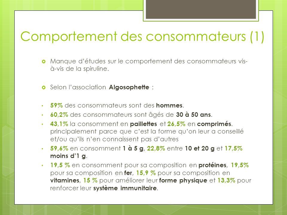 Comportement des consommateurs (1)